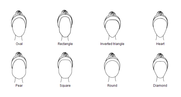 What Is The Most Attractive Face Shape New Health Advisor