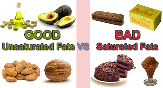 Saturated Fats Vs Unsaturated Fats Solid At Room Temperature