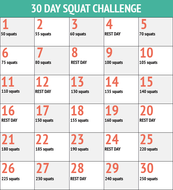 30 Day Squat Challenge Results: It Really Works!!! | New ...