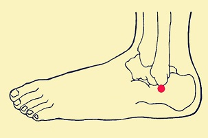 15 Pressure Points On Your Feet With Pictures New
