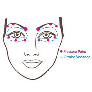 Acupressure points for eyes