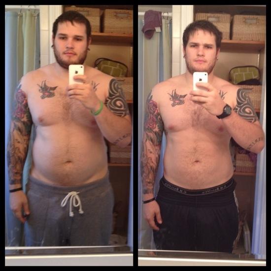 Diet plan to lose weight in 10 days