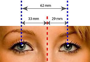 How to Measure Pupillary Distance | New Health Advisor