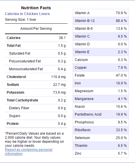 Chicken Liver Nutrition 100g Nutritionwalls