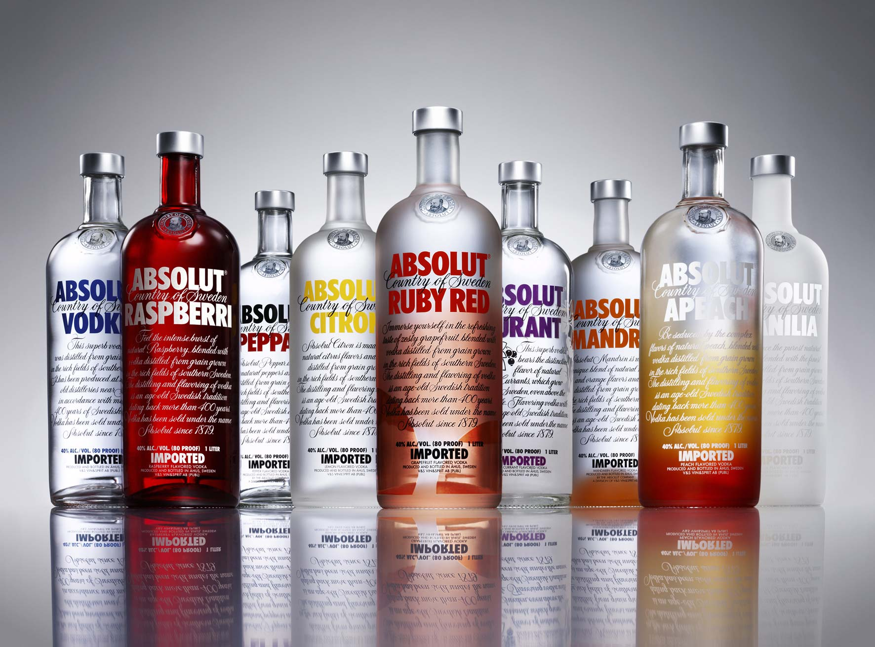 Does vodka have carbs new health advisor - What to do with cheap vodka ...