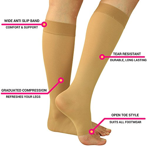 compression stockings for swelling in pregnancy