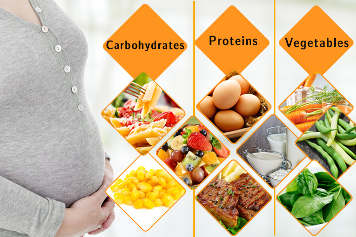 Weight Gain Guidelines and Diet While Pregnant