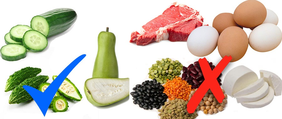 Best Foods For Good Kidney Function