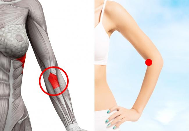 Top 9 Pressure Points To Boost Your Metabolism New